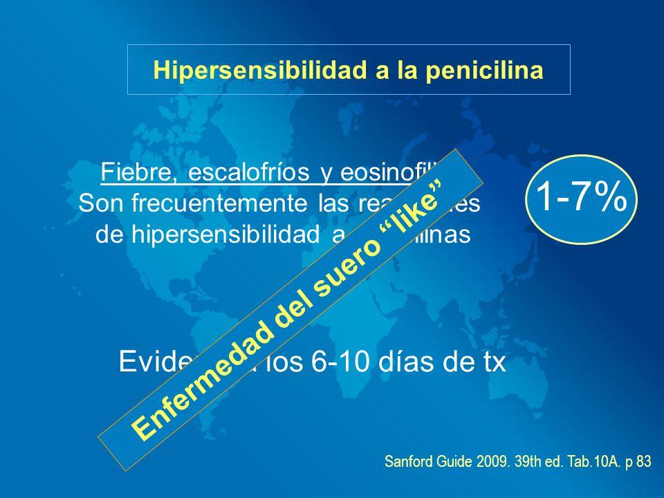Hipersensibilidad a la penicilina Enfermedad del suero like