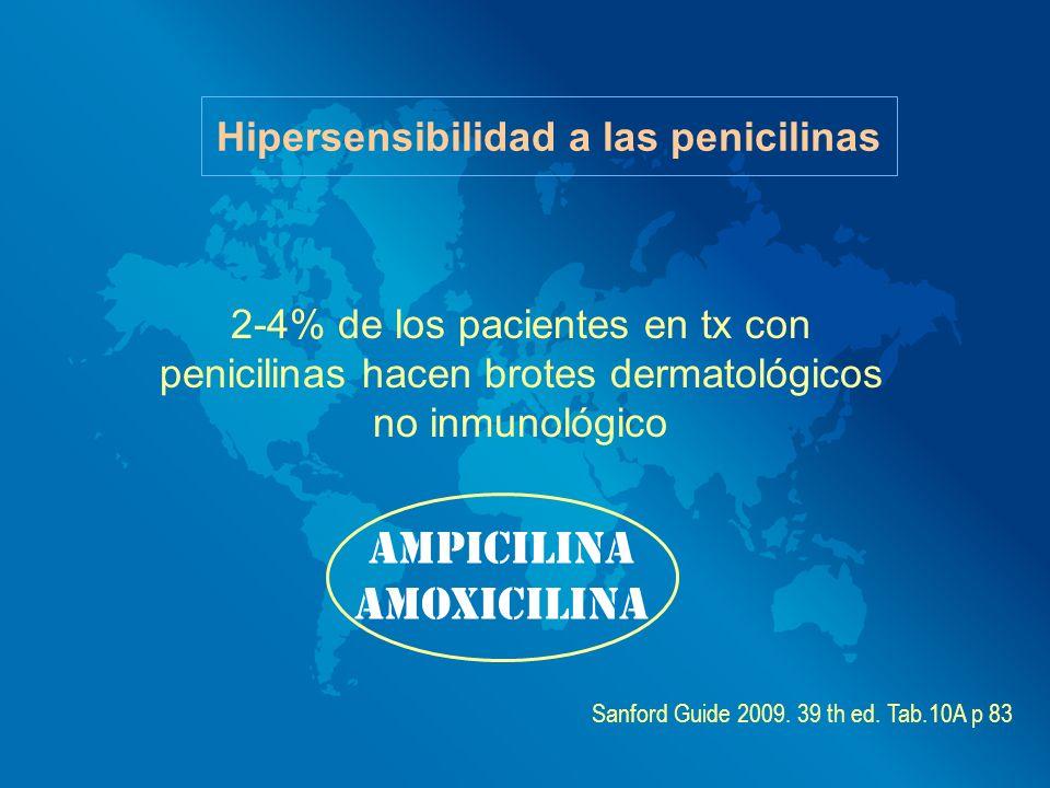 Hipersensibilidad a las penicilinas