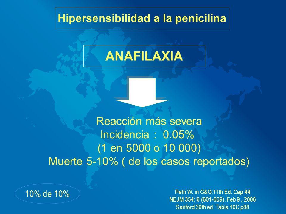 Hipersensibilidad a la penicilina