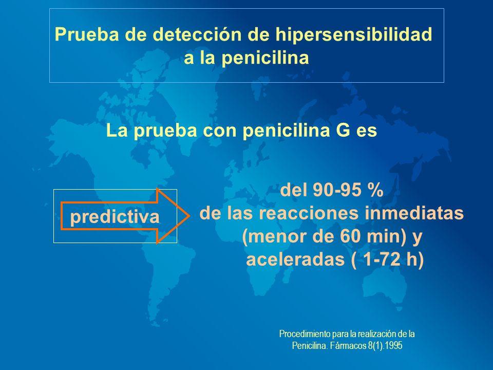 Prueba de detección de hipersensibilidad a la penicilina