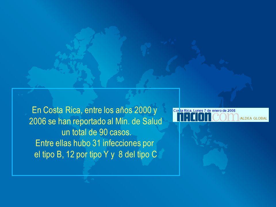 En Costa Rica, entre los años 2000 y