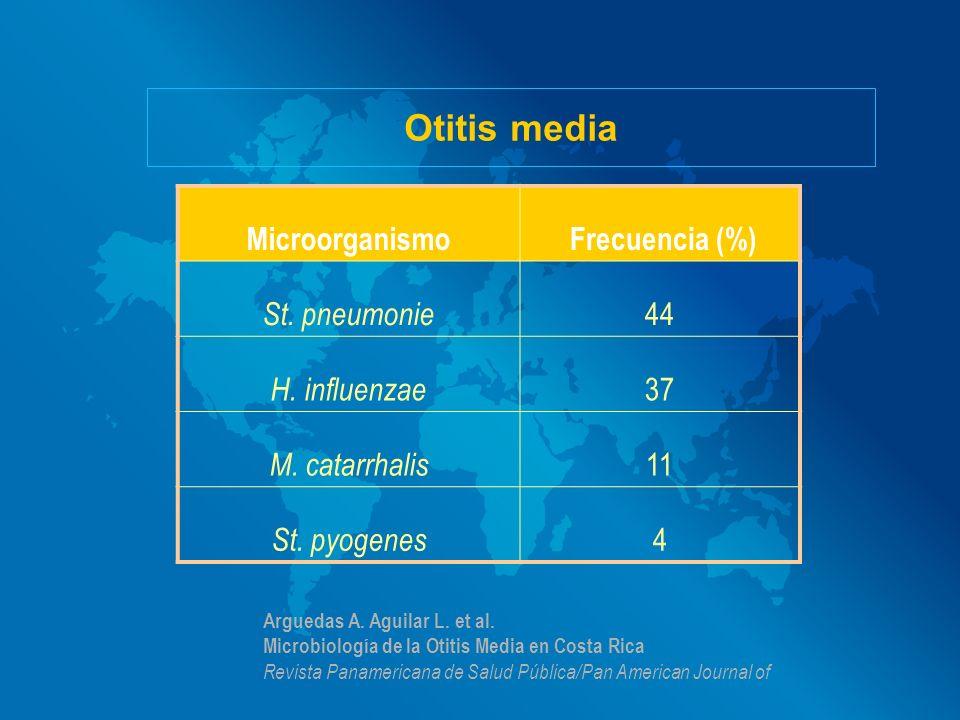 Otitis media Microorganismo Frecuencia (%) St. pneumonie 44