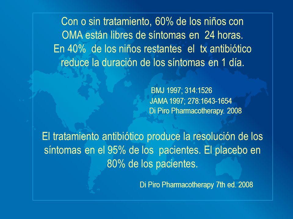 Con o sin tratamiento, 60% de los niños con
