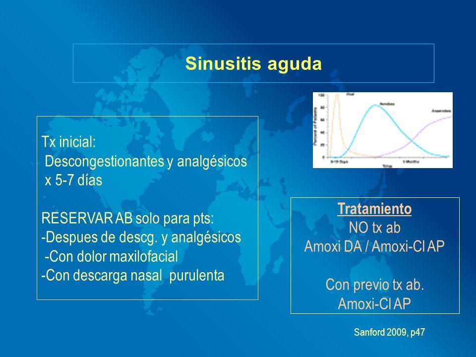 Sinusitis aguda Tx inicial: Descongestionantes y analgésicos