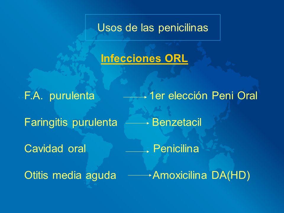 Usos de las penicilinas