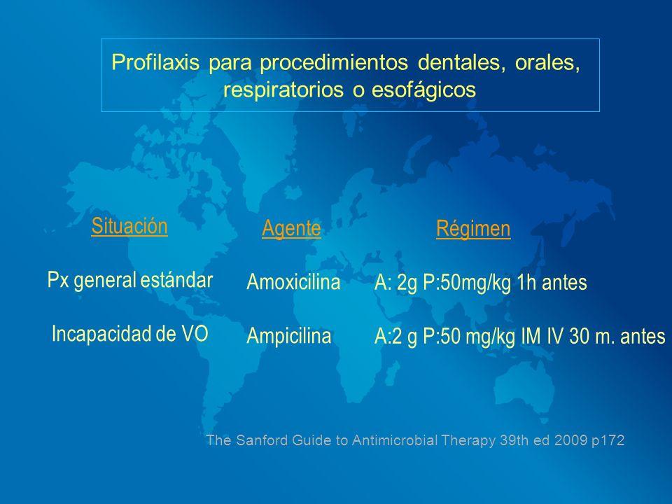 Profilaxis para procedimientos dentales, orales,