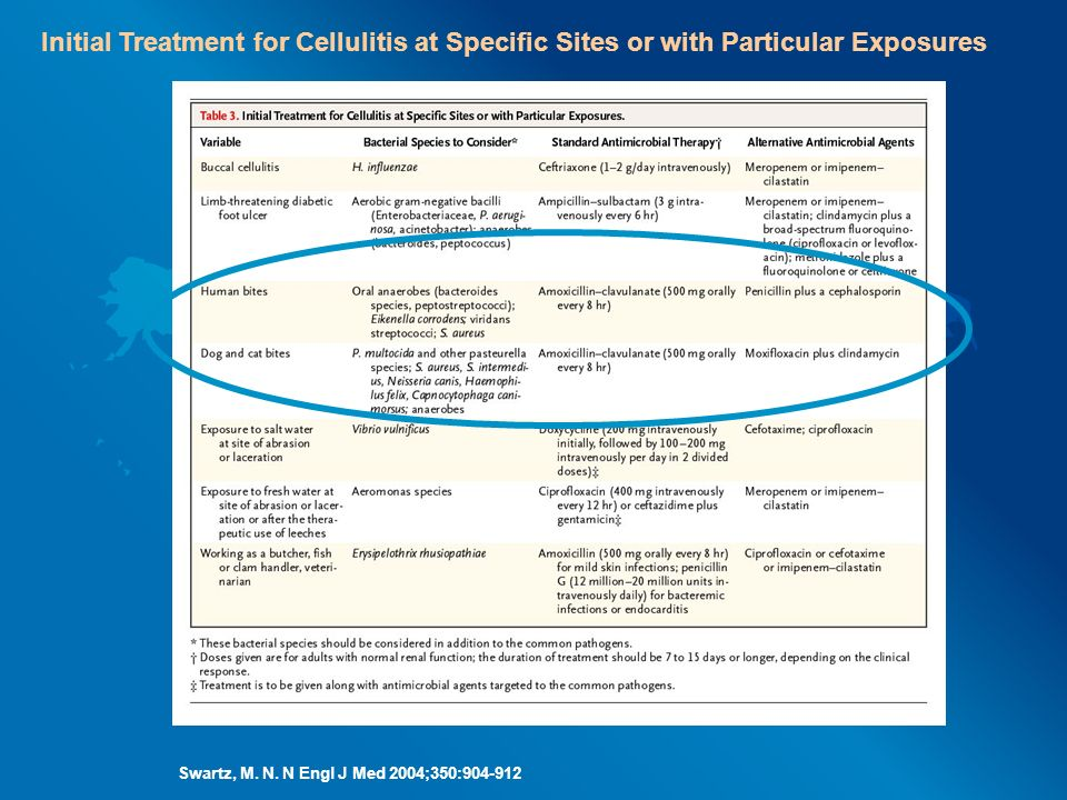 Initial Treatment for Cellulitis at Specific Sites or with Particular Exposures
