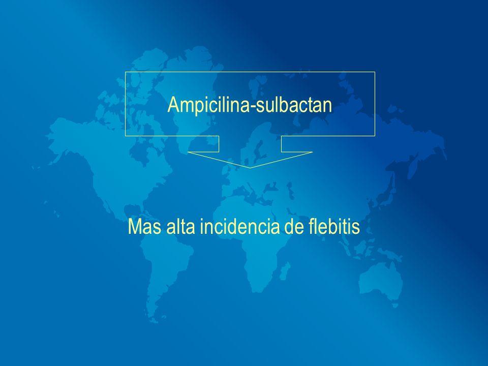 Ampicilina-sulbactan
