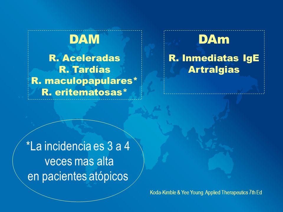 DAM DAm *La incidencia es 3 a 4 veces mas alta en pacientes atópicos