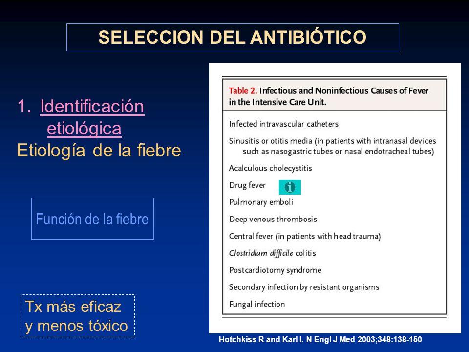 SELECCION DEL ANTIBIÓTICO