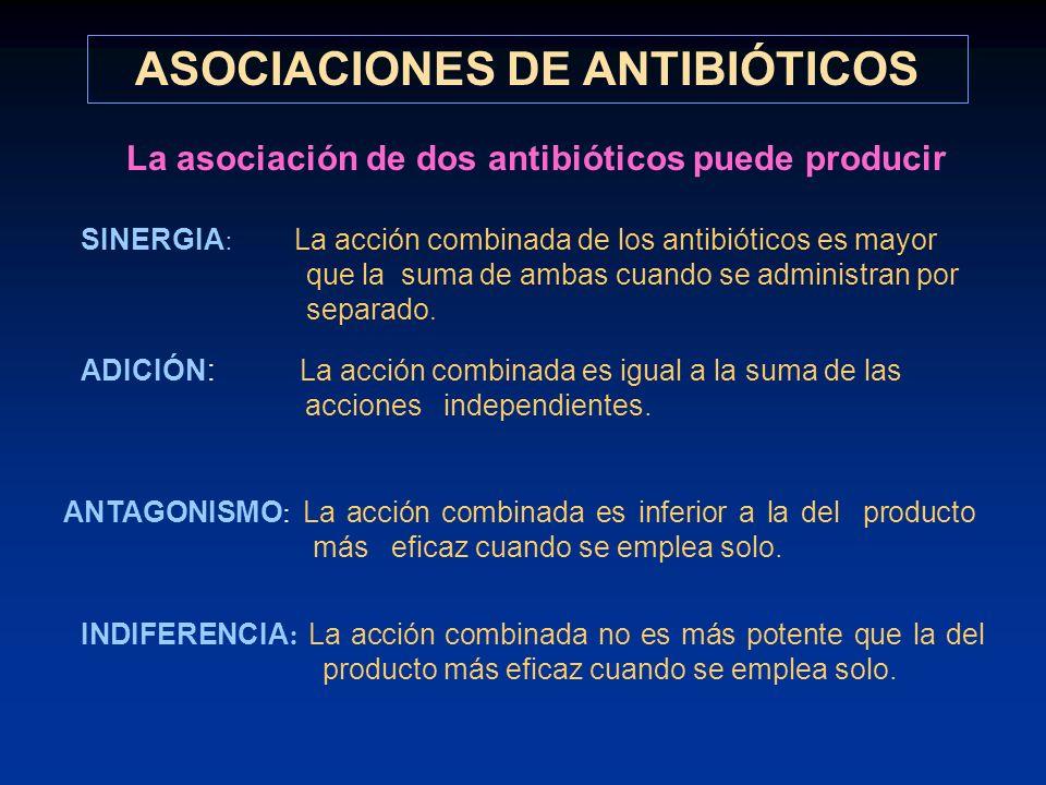 ASOCIACIONES DE ANTIBIÓTICOS
