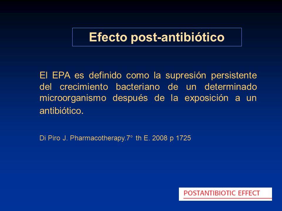 Efecto post-antibiótico