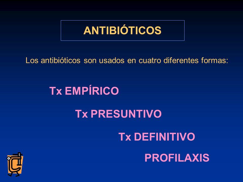 Los antibióticos son usados en cuatro diferentes formas: