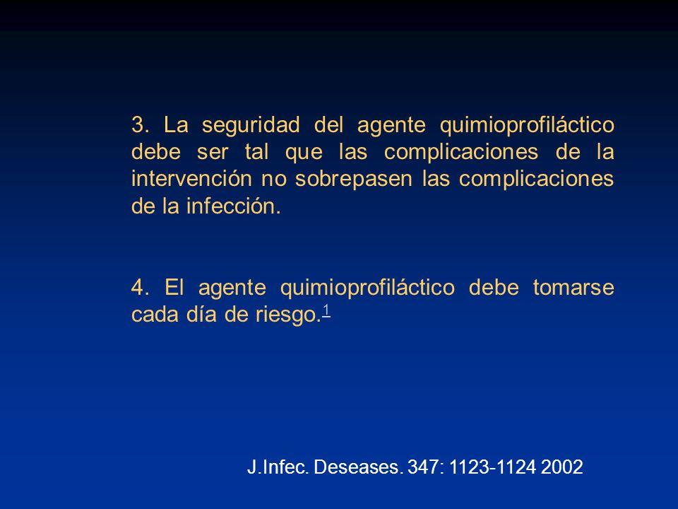 4. El agente quimioprofiláctico debe tomarse cada día de riesgo.1
