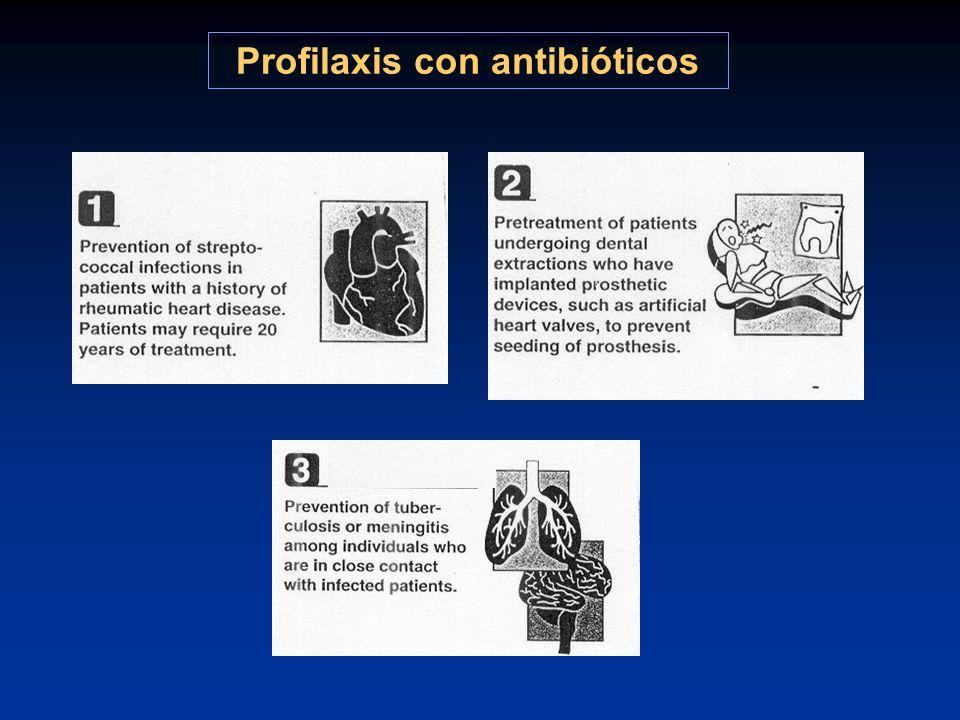 Profilaxis con antibióticos