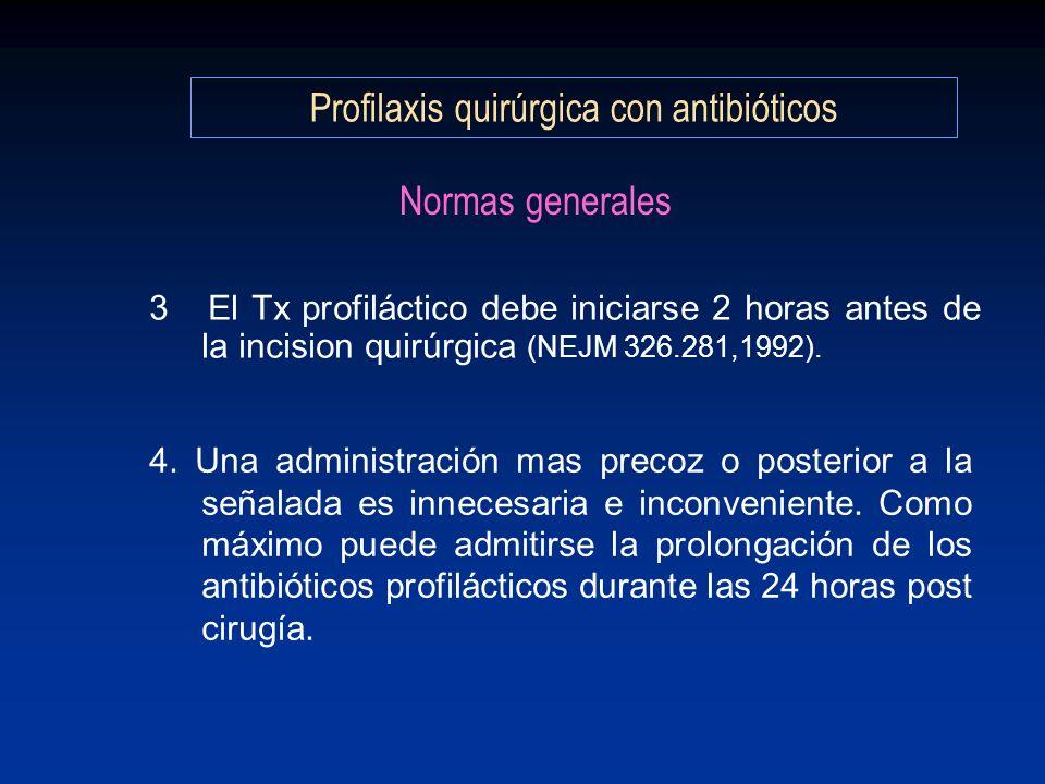 Profilaxis quirúrgica con antibióticos