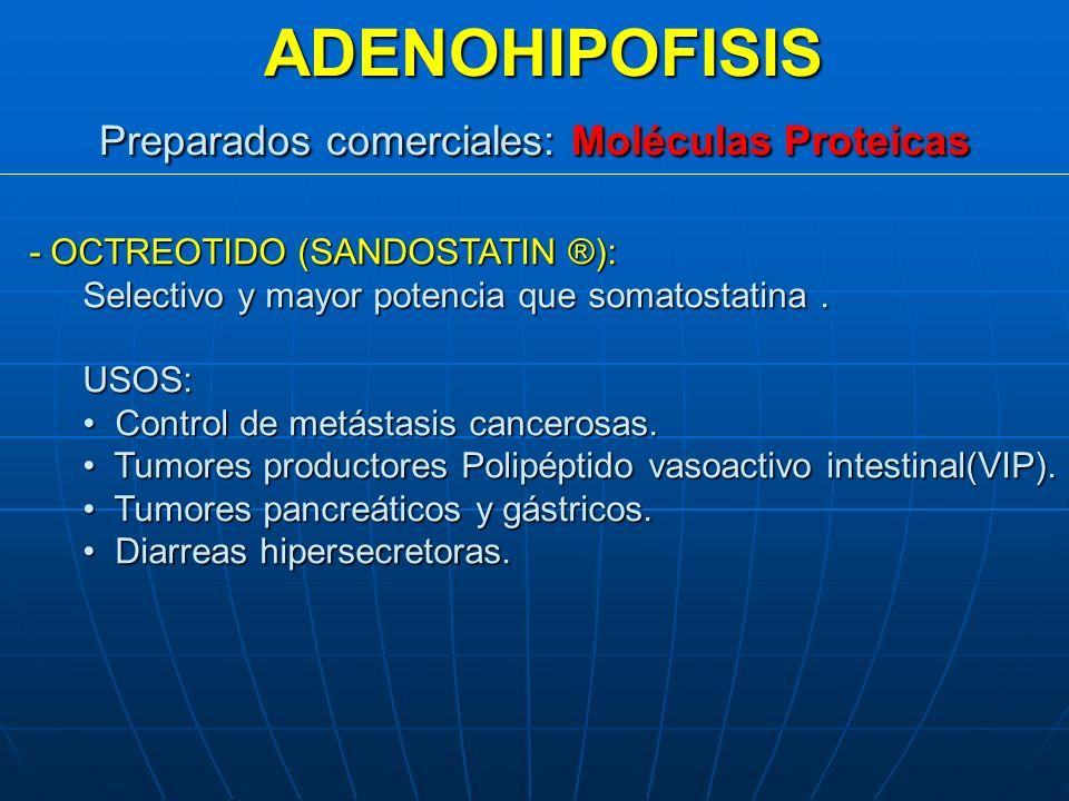ADENOHIPOFISIS Preparados comerciales: Moléculas Proteicas