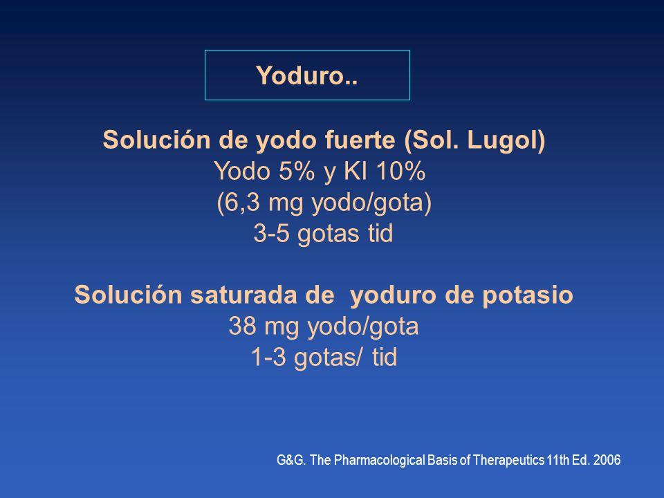 Solución de yodo fuerte (Sol. Lugol) Yodo 5% y KI 10%