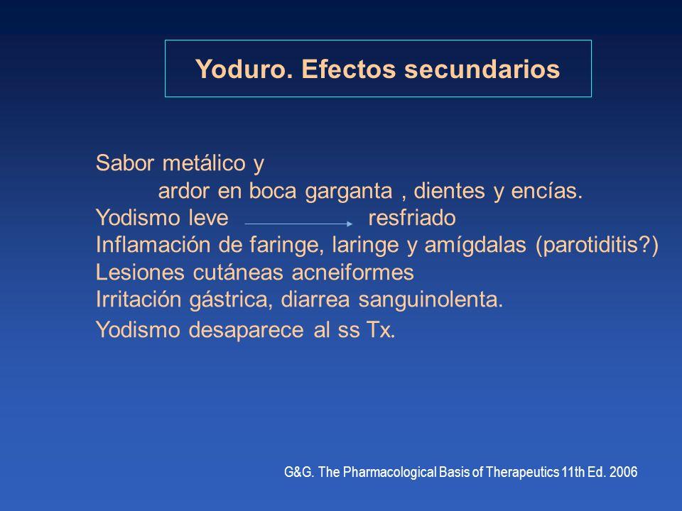 Yoduro. Efectos secundarios