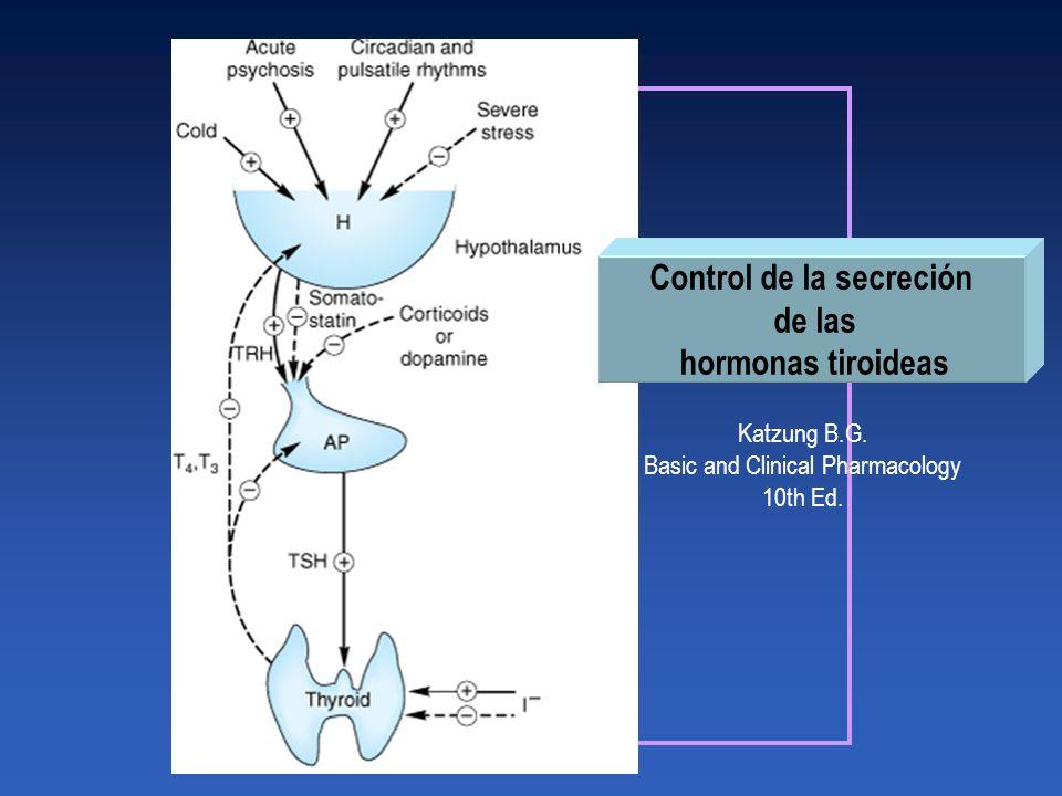 Control de la secreción