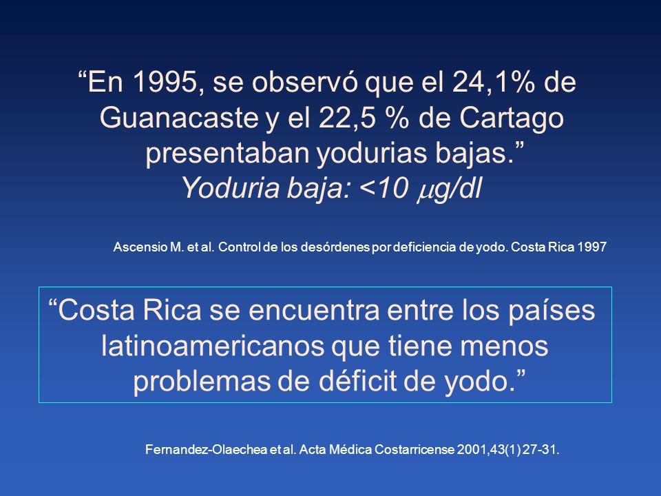 En 1995, se observó que el 24,1% de Guanacaste y el 22,5 % de Cartago
