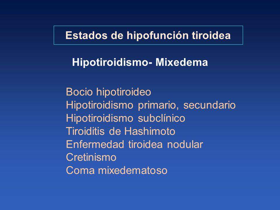 Estados de hipofunción tiroidea Hipotiroidismo- Mixedema