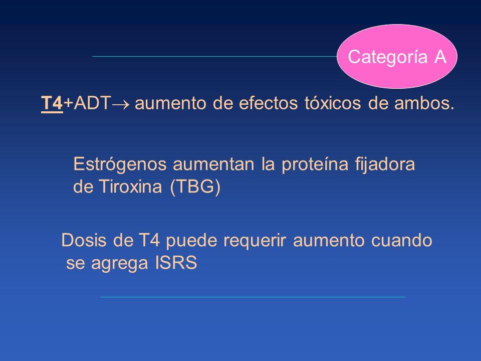 Categoría A T4+ADT aumento de efectos tóxicos de ambos. Estrógenos aumentan la proteína fijadora.