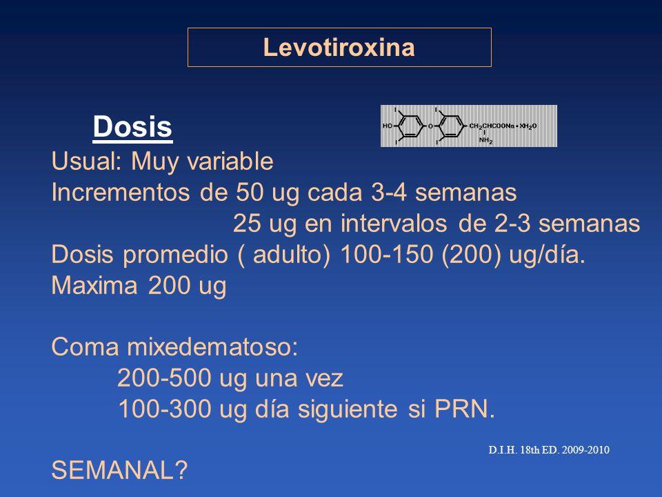 Dosis Levotiroxina Usual: Muy variable