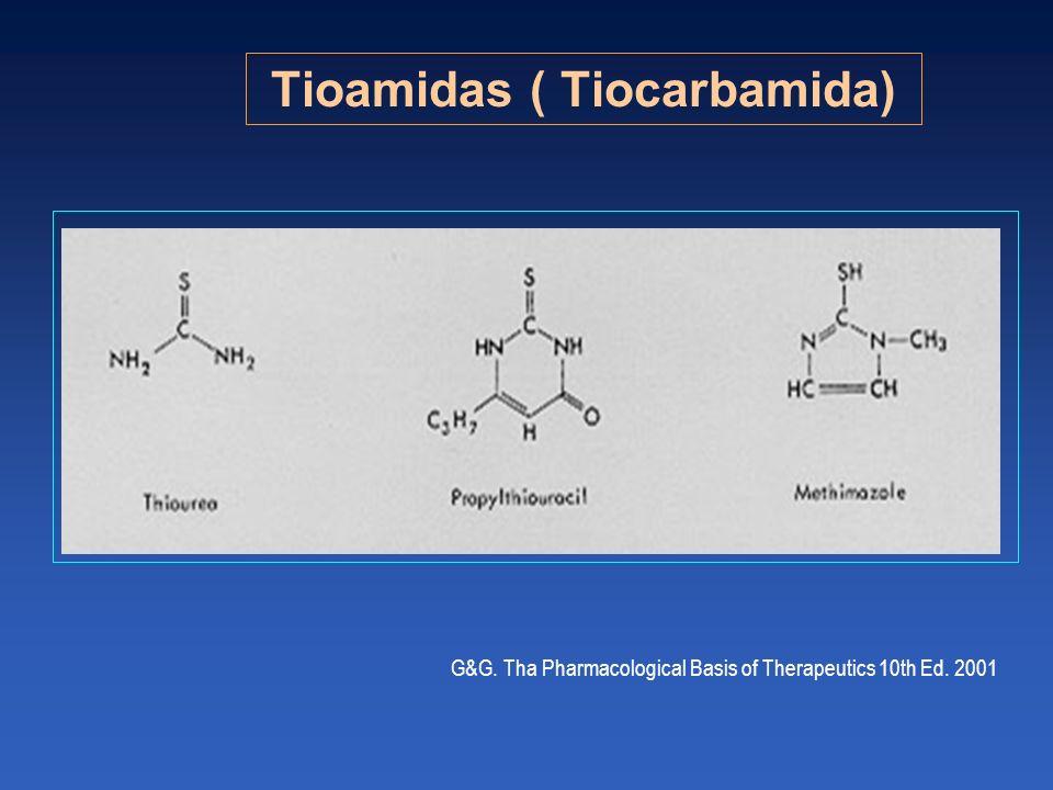 Tioamidas ( Tiocarbamida)