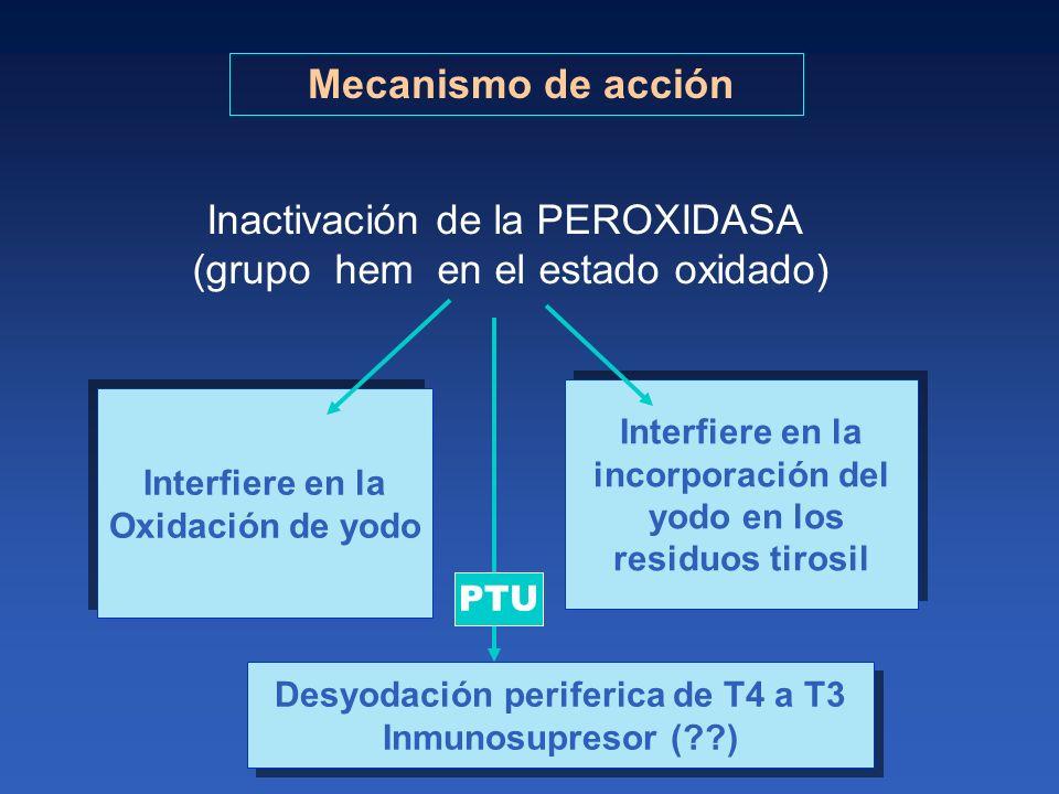 Desyodación periferica de T4 a T3