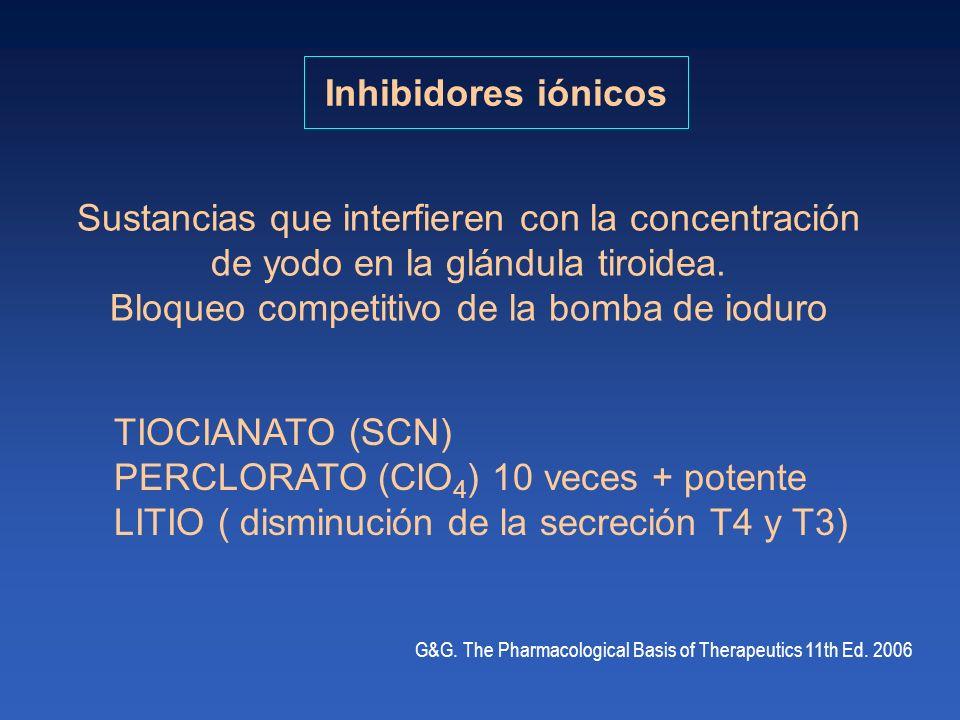 Sustancias que interfieren con la concentración