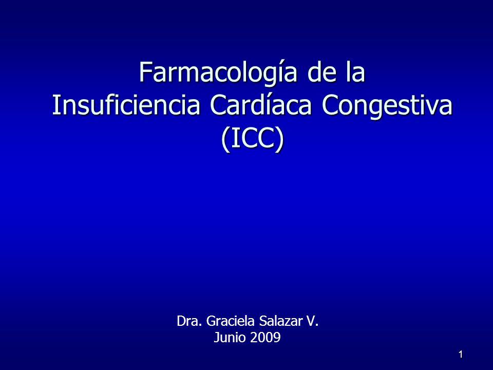 Farmacología de la Insuficiencia Cardíaca Congestiva (ICC)