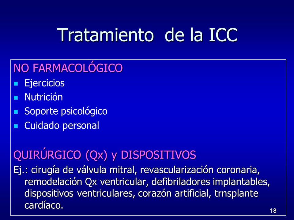 Tratamiento de la ICC NO FARMACOLÓGICO QUIRÚRGICO (Qx) y DISPOSITIVOS