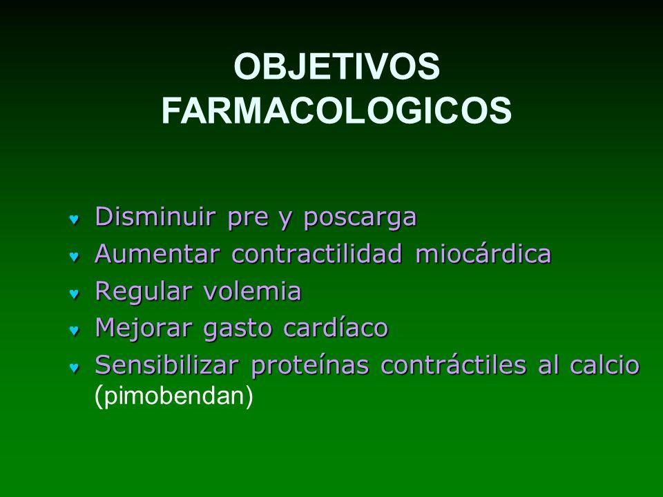 OBJETIVOS FARMACOLOGICOS