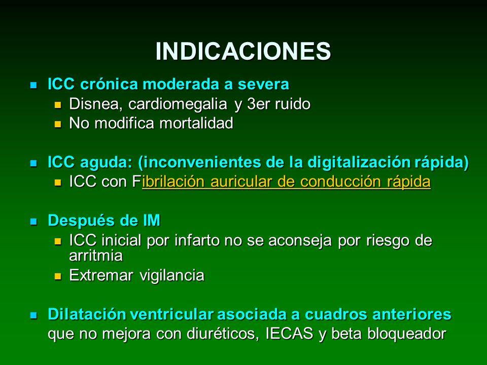 INDICACIONES ICC crónica moderada a severa