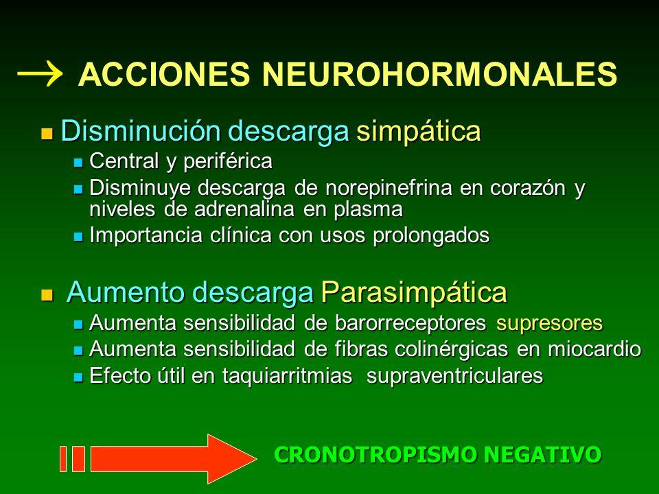  ACCIONES NEUROHORMONALES