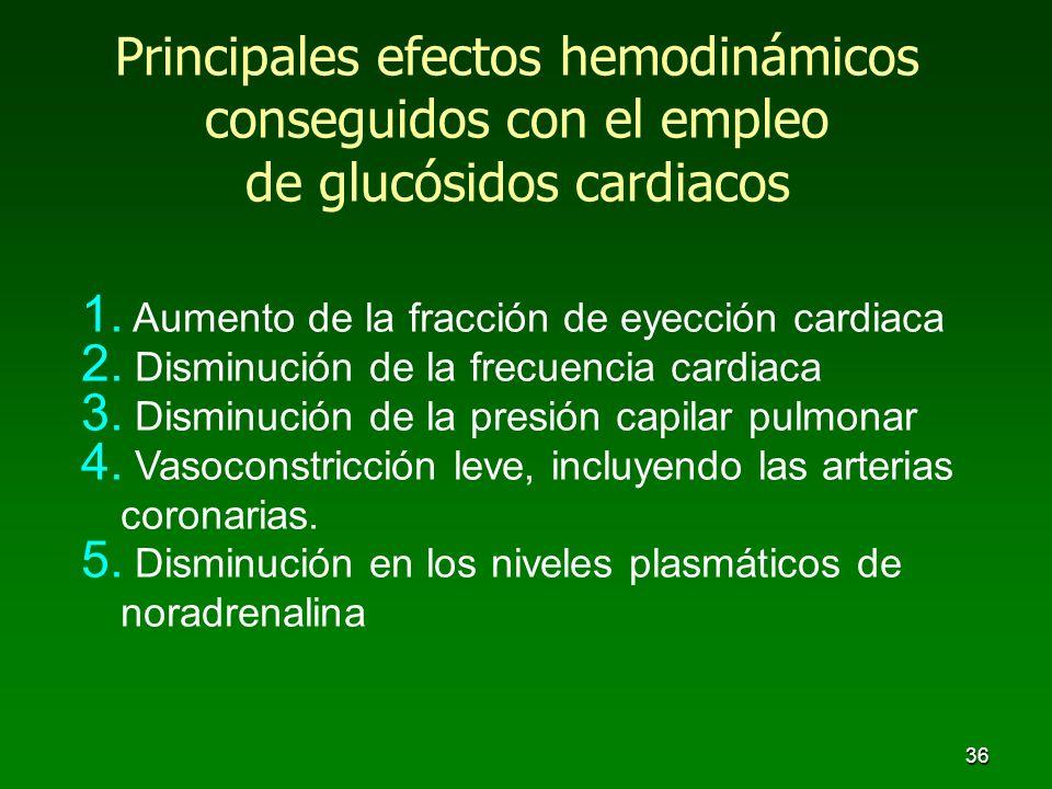 Principales efectos hemodinámicos conseguidos con el empleo de glucósidos cardiacos