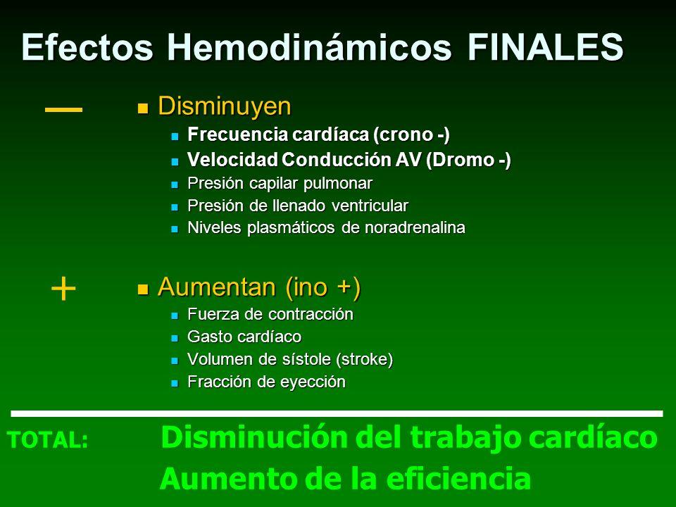 Efectos Hemodinámicos FINALES