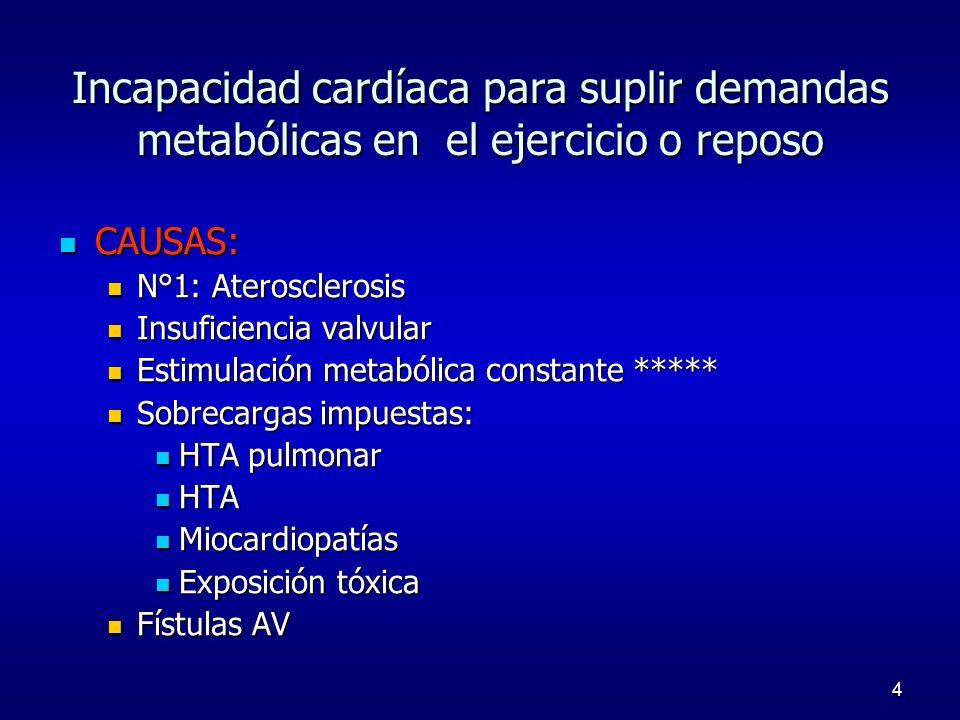 Incapacidad cardíaca para suplir demandas metabólicas en el ejercicio o reposo