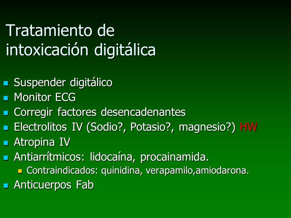 Tratamiento de intoxicación digitálica