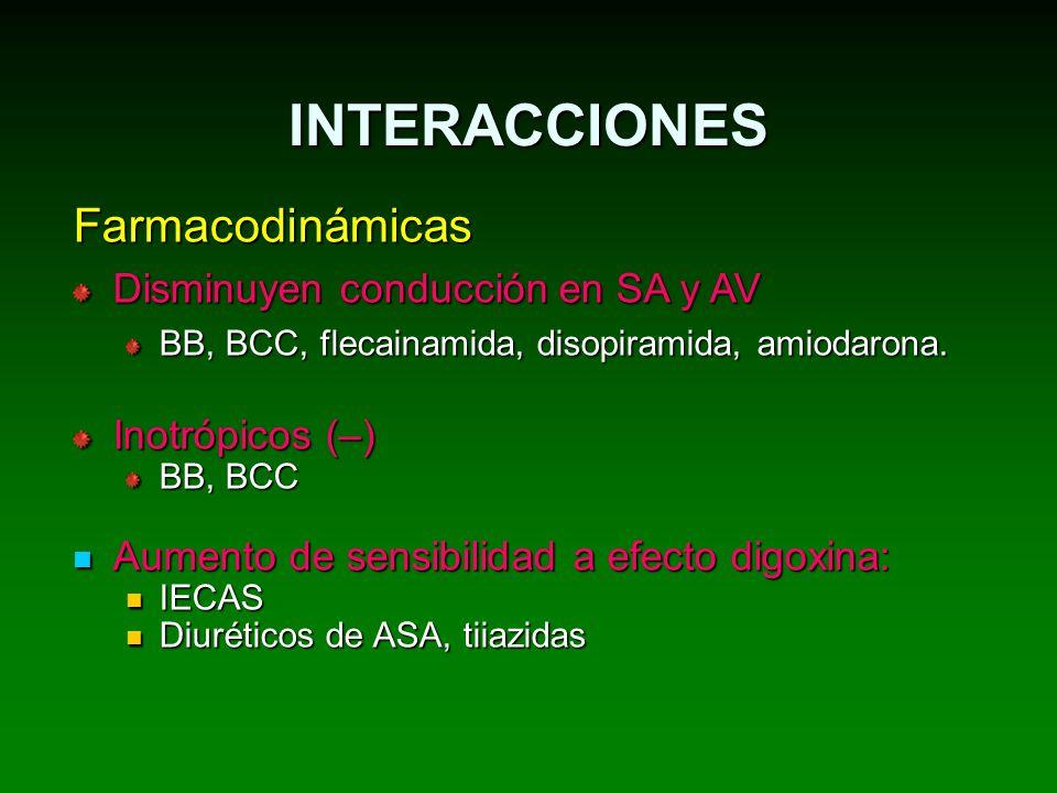 INTERACCIONES Farmacodinámicas Disminuyen conducción en SA y AV