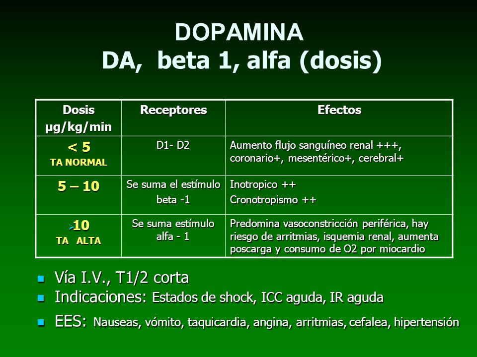 DOPAMINA DA, beta 1, alfa (dosis)