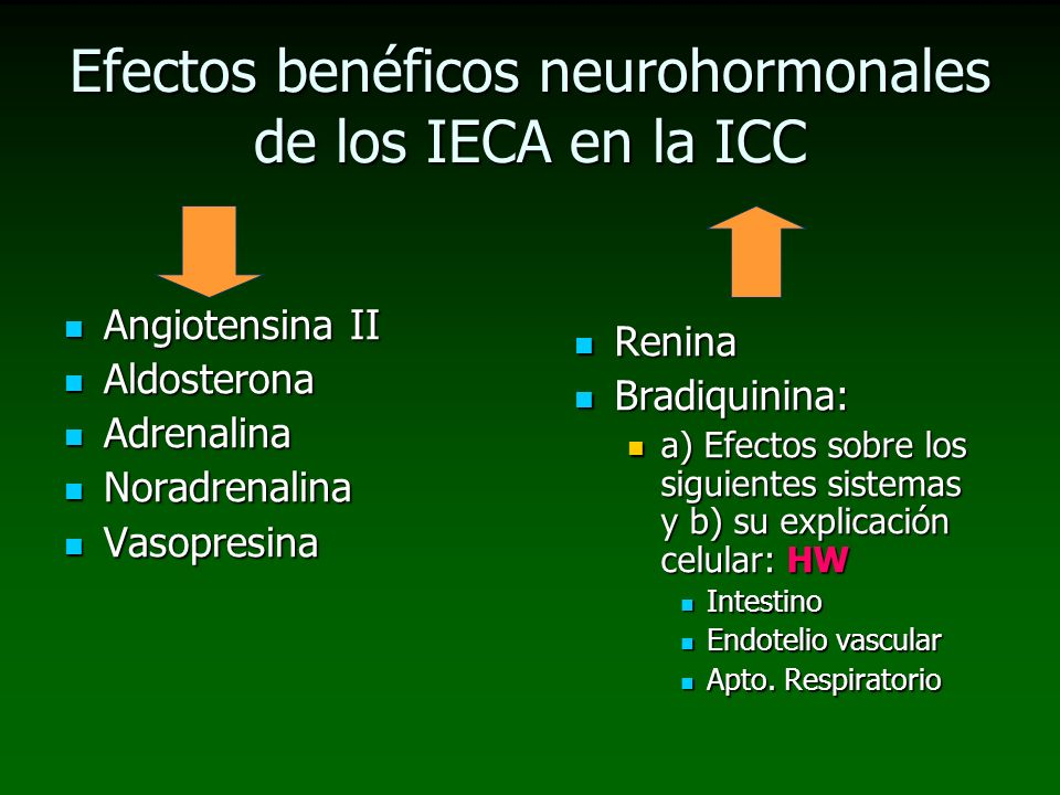 Efectos benéficos neurohormonales de los IECA en la ICC