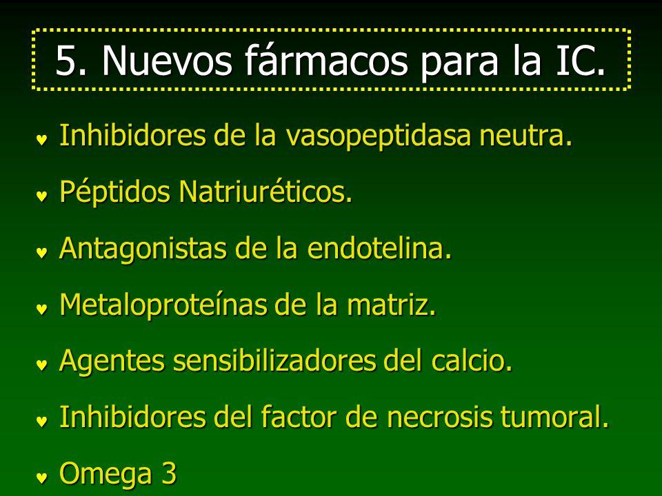 5. Nuevos fármacos para la IC.
