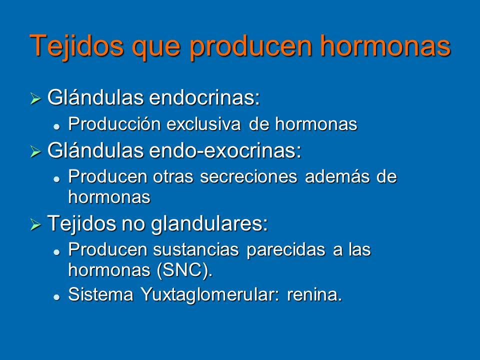 Tejidos que producen hormonas