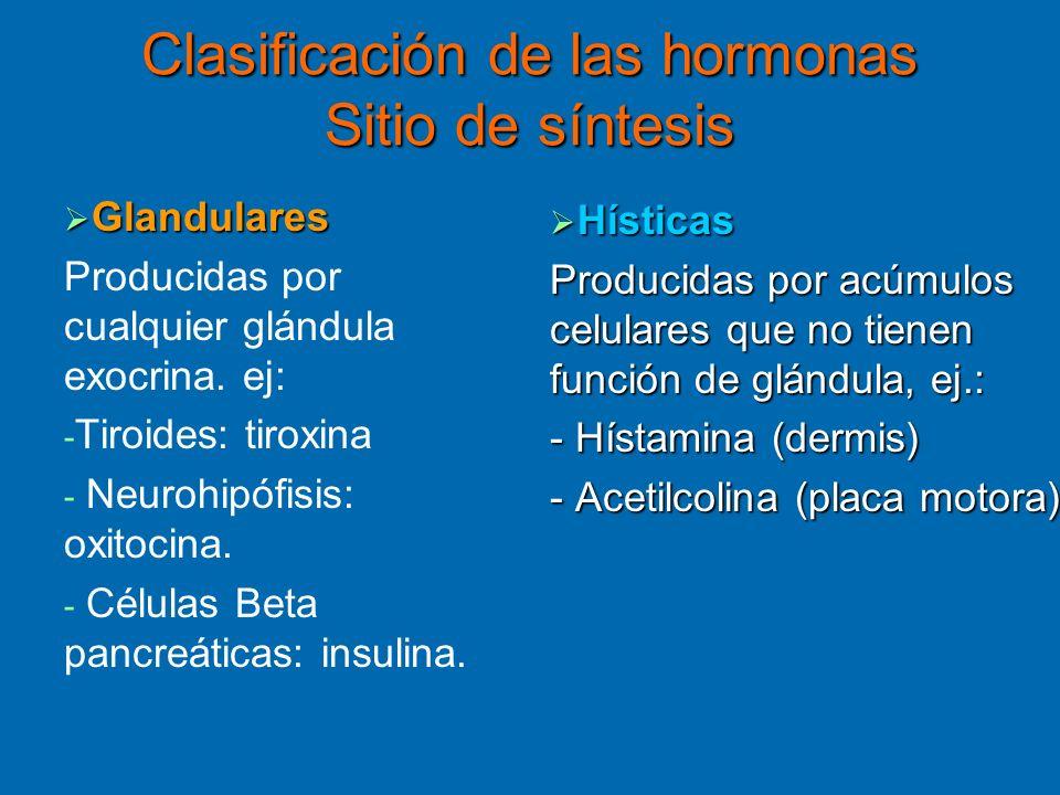 Clasificación de las hormonas Sitio de síntesis
