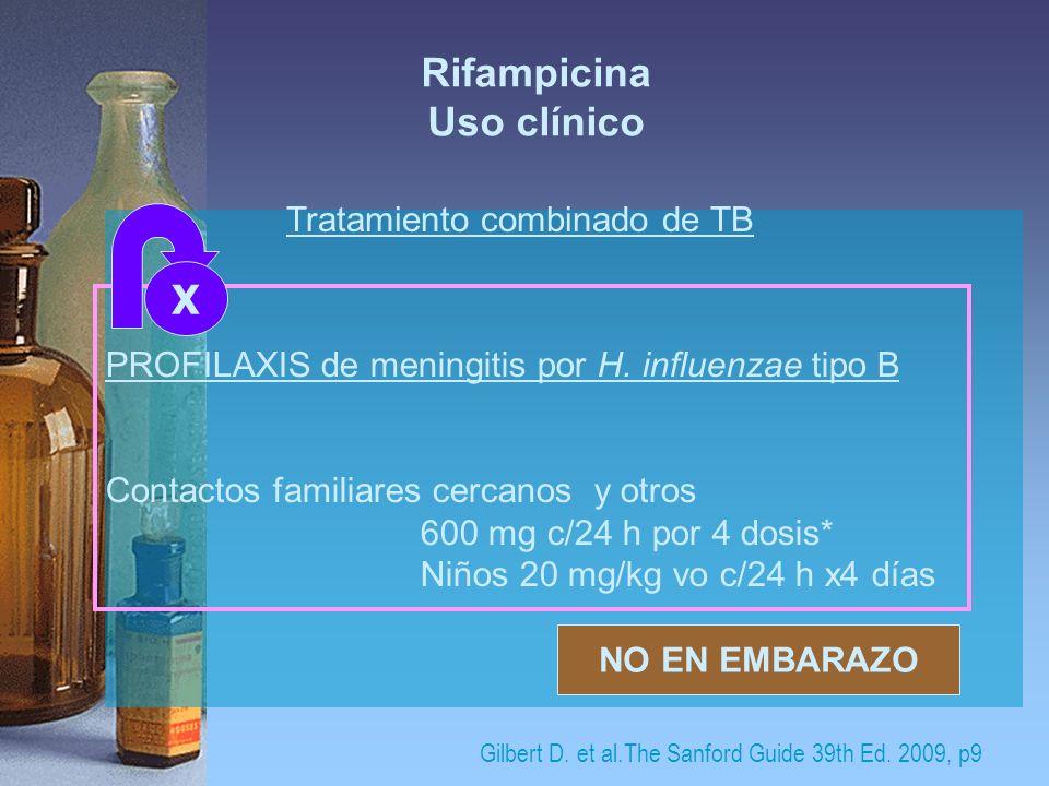 Rifampicina Uso clínico X Tratamiento combinado de TB