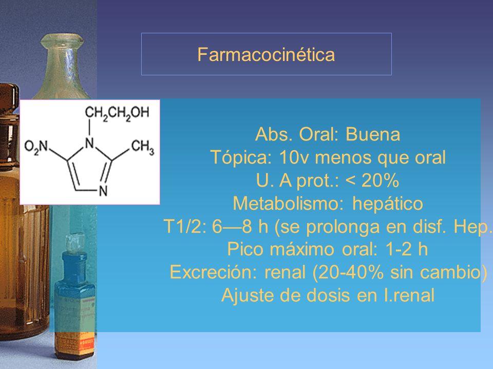 Tópica: 10v menos que oral U. A prot.: < 20% Metabolismo: hepático