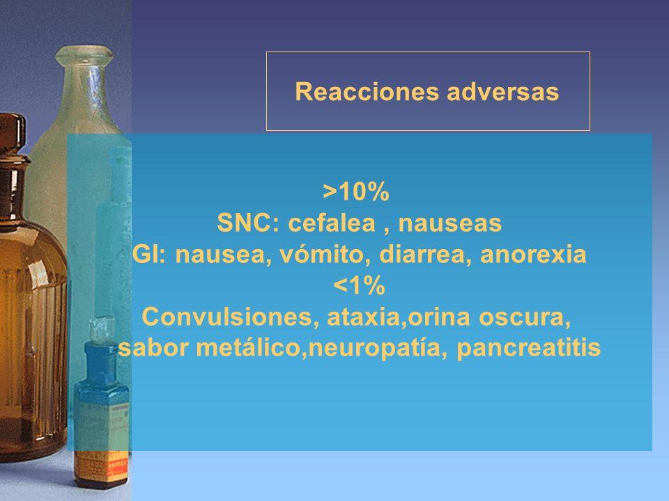 GI: nausea, vómito, diarrea, anorexia <1%
