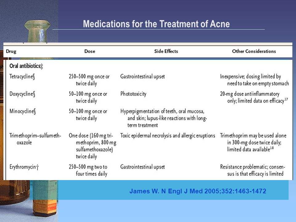 Medications for the Treatment of Acne